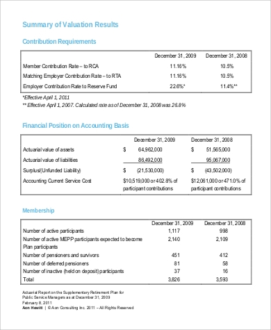 valuation report pdf