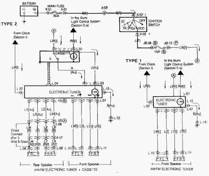 mazda 323 wiring diagram pdf