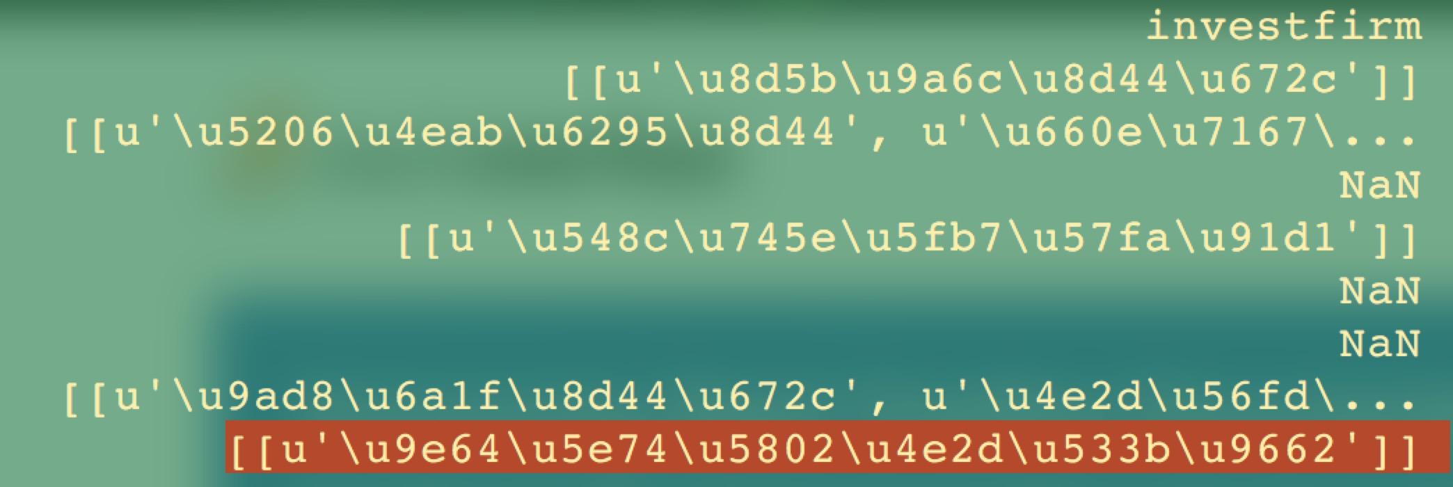 python nested dictionary to csv