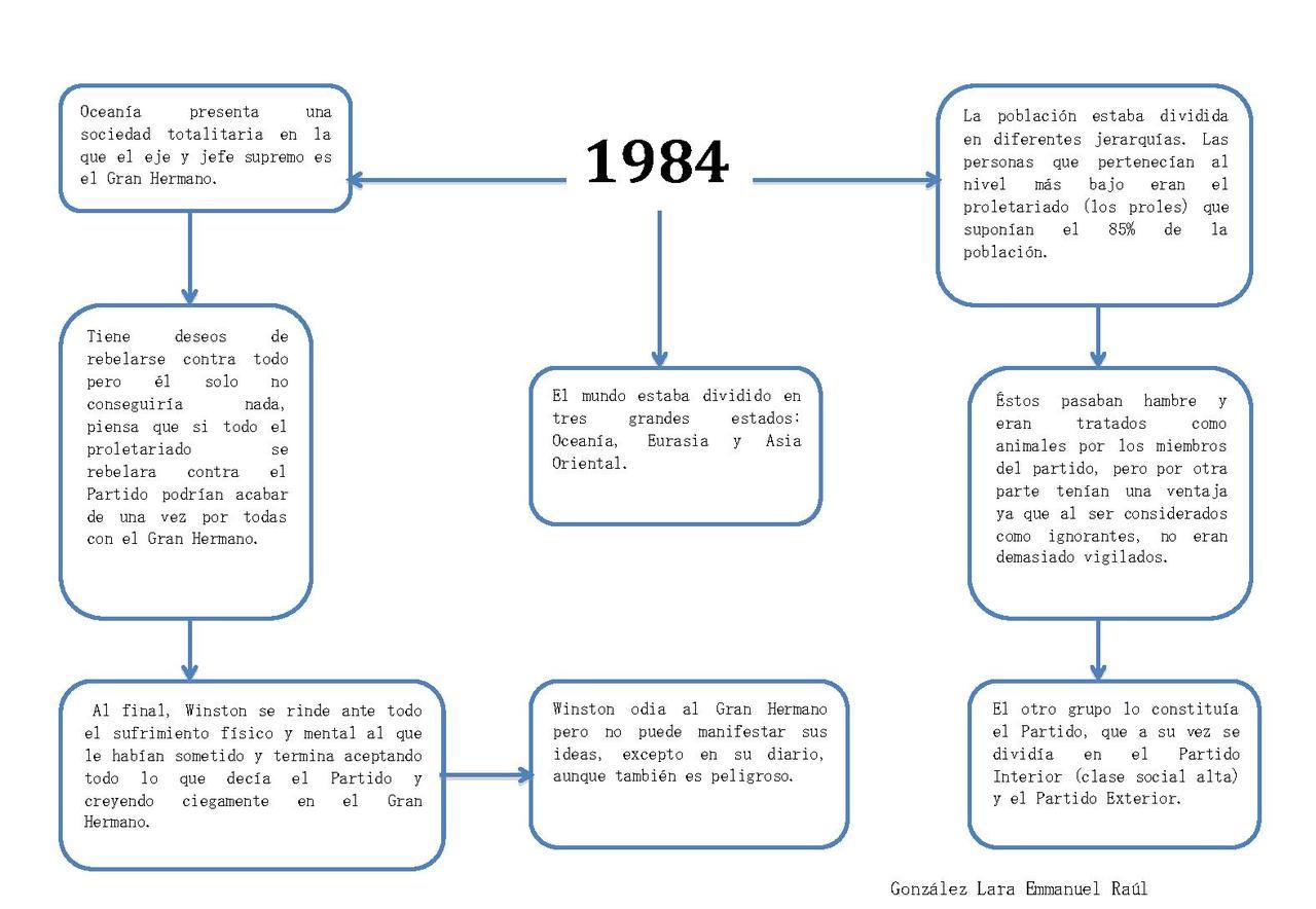 orwell 1984 pdf