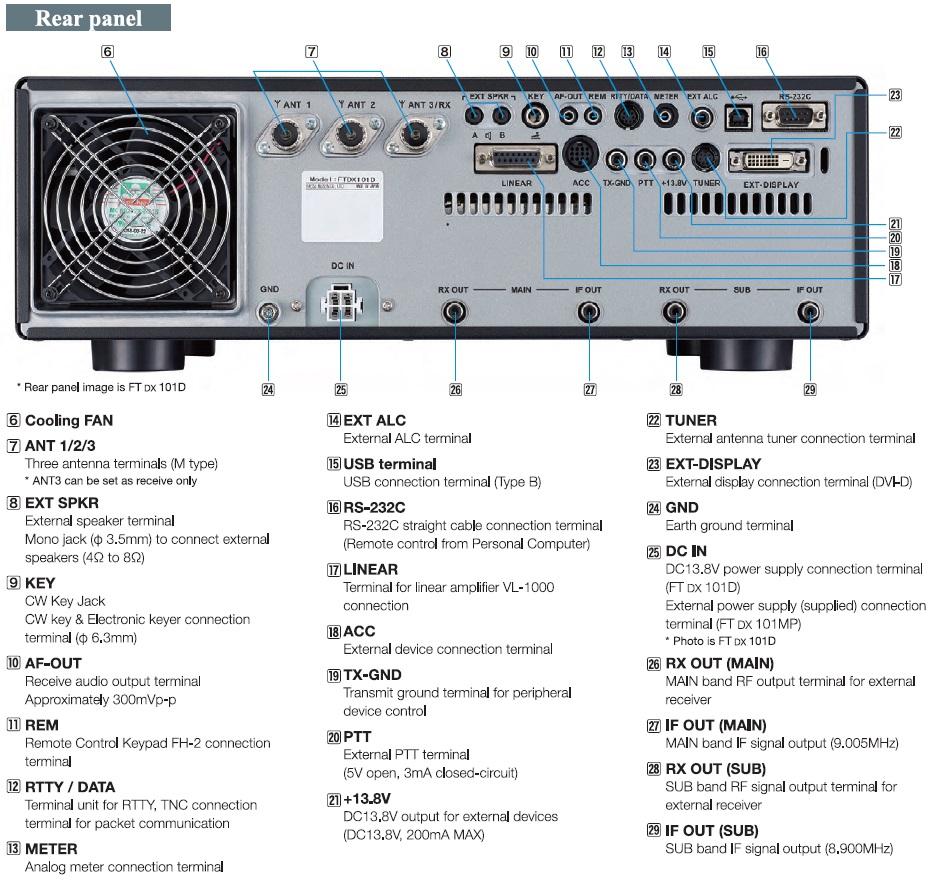 yaesu ftdx 101d manual