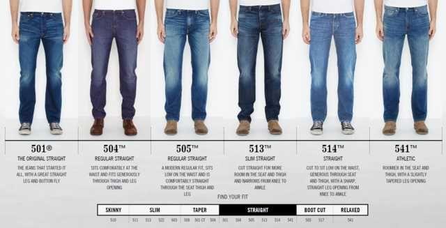 mens levi jeans size guide