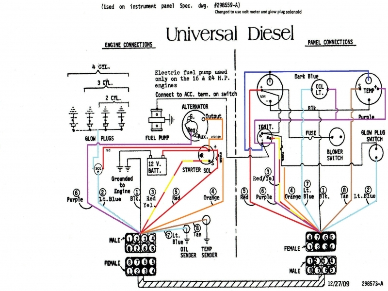 scania wiring diagrams pdf