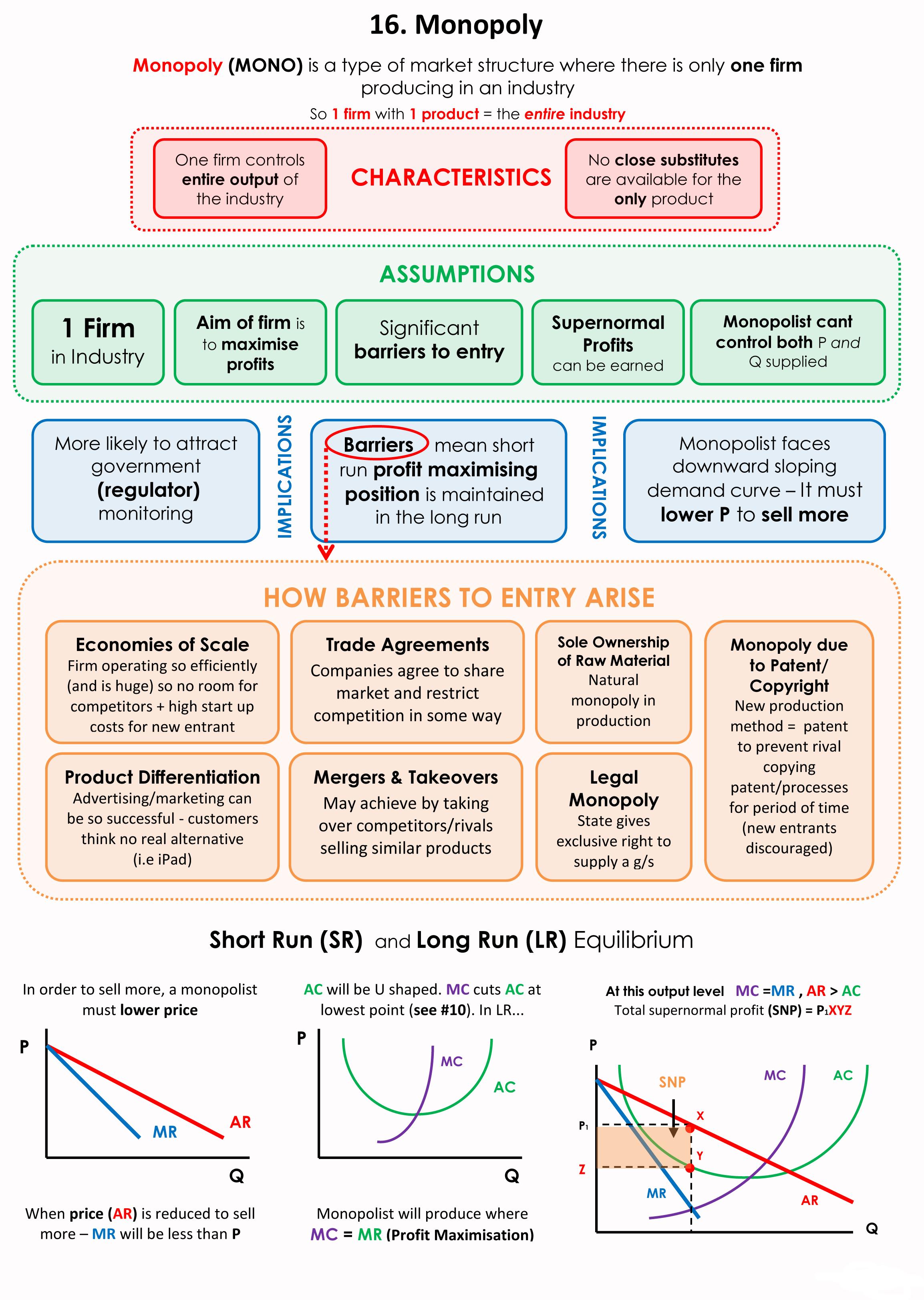 monopoly market structure pdf