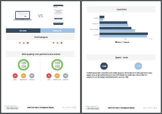 seo report sample pdf