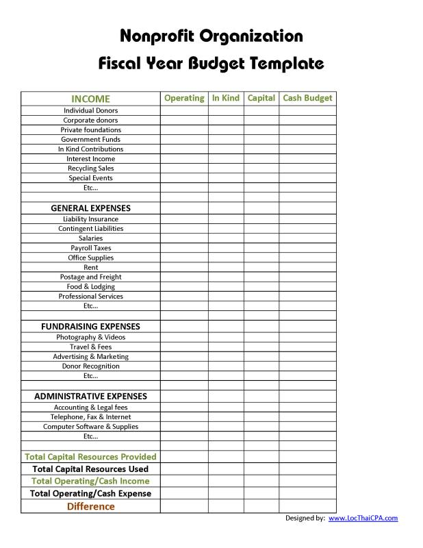 sample financial policy for nonprofit organization