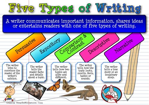 types of writing pdf