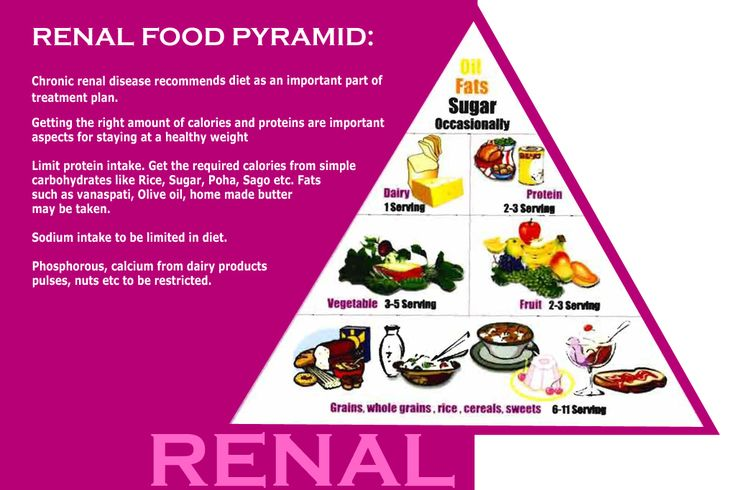 sample referral to dietitian for dialysis pt