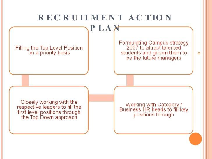 recruitment techniques pdf