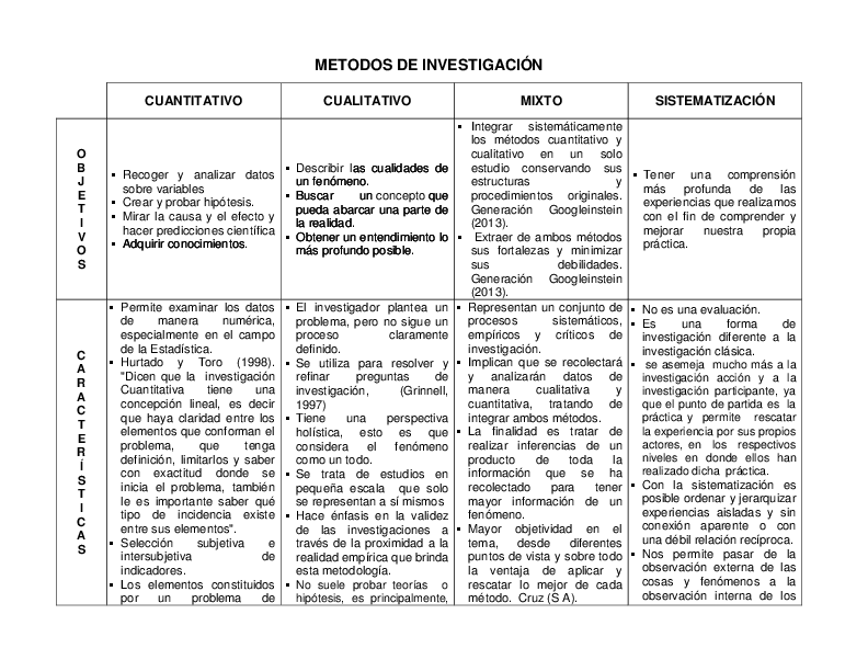 metodo mixto de investigacion pdf