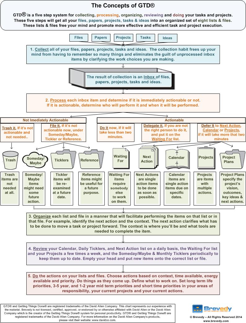 microsoft onenote download pdf paper unfit