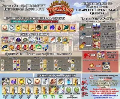 onigashima event guide lord ashura