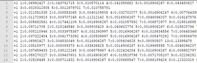 sample sales data csv