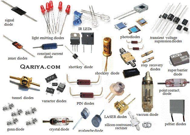 types of resistors pdf